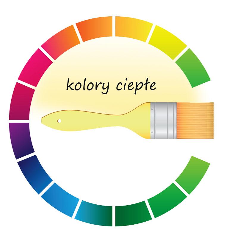 kolory ciepłe